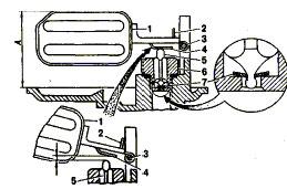 sahimagessah - Таблица жиклеров карбюратора к 126