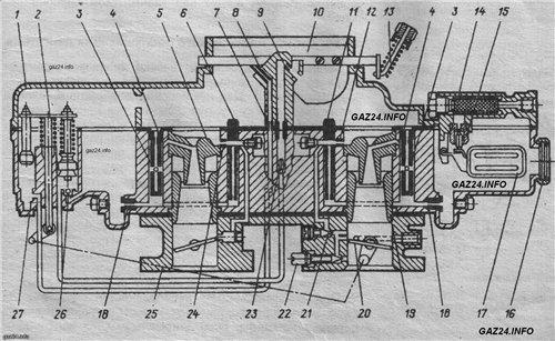 ztransp975f9b - Таблица жиклеров карбюратора к 126